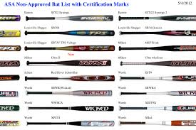 approved bats are you checking bats