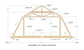 Floor Plan With Roof Plan by With A Gambrel Roof Is Compelling Versus The Standard 12 12 Pitch