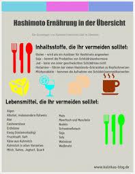 ernährung bei nebennierenschwäche nebennierenschwäche jtleigh hausgestaltung ideen