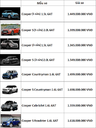 lexus vietnam bang gia bảng giá xe ô tô mini cooper tại việt nam