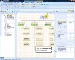 software configuration management lastminutetraveldeals us