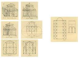 leonardo da vinci the proportions of the drawings of sacred