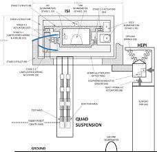 shaughnessy floor plan advanced ligo iopscience