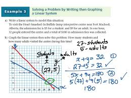 most viewed thumbnail solving linear systems graphically