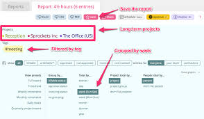 productivity report template scheduled reports automatically email reports to your team and setting up report template