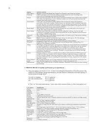 appendix b summary of responses to survey questionnaire