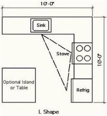 Small Kitchen Plans Engaging Small L Shaped Kitchen Layouts Layout And Decorating