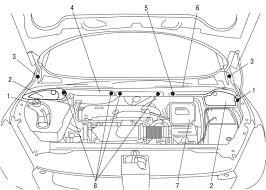 manual countryauto ru peugeot 307 замена ветрового стекла