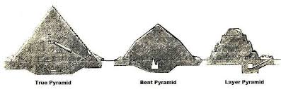 pyramid development for kids