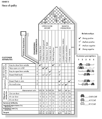 Different Types Of House Foundations The House Of Quality
