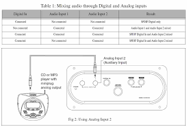 home theater with spdif input how to connect s pdif on xps l701x audio laptop dell community