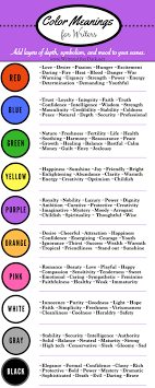 color meanings chart color meanings for writers writers after dark