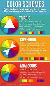 color psychology in website design gravoc
