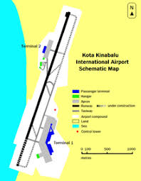 kota kinabalu international airport wikipedia