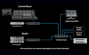 Studio System System Elements Solid State Logic