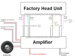 head unit wire question priuschat