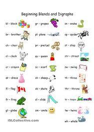 free blends worksheets worksheets