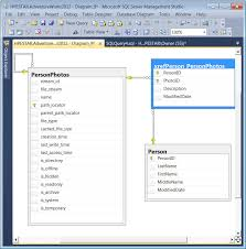 sql server create table primary key when to use filetable and db design questions