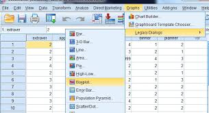 boxplot in spss step by step with video