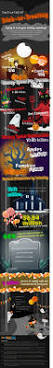 Razor Blades In Halloween Candy Article by 80 Best Halloween Infographics Images On Pinterest Infographics