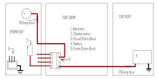 renault megane battery fuse box wiring diagram simonand