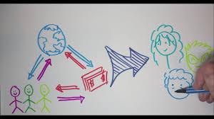 Seeking Finale Finale Seeking Sustainability An Active Learning Story