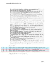 Personal Trainer Resume Example No Experience by Repl Ts