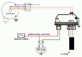ignition coil wiring diagram u2013 readingrat net