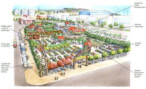 permaculture garden layout edible landscape design ideas webbkyrkan com webbkyrkan com
