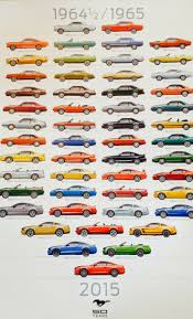 different mustang models 50th mustang anniversary poster showing 1964 1 2 to 2015 models