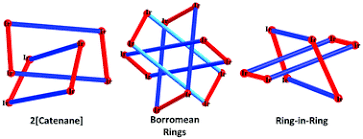 borromean ring selective synthesis of iridium iii derived molecular borromean