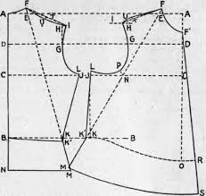 top pattern design software pattern making shirtwaist as fundamental pattern part 2