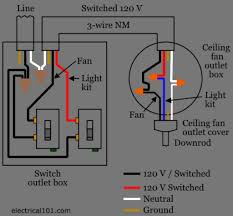 ceiling fans with lights hunter fan wiring diagram outdoor