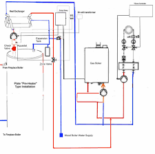 piping diagram outdoor wood boiler u2013 the wiring diagram