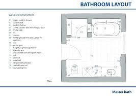 bathroom layouts small master bath layout ideas on bathroom layouts bathroom