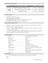 resume pranay panchbhai