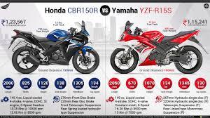 cbr 150r honda cbr150r vs yamaha r15s