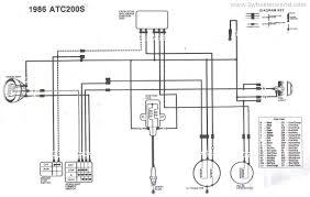 100 wiring diagram suzuki quadrunner patent us7522213 shock