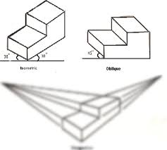isometric oblique and perspective drawing png introduction to
