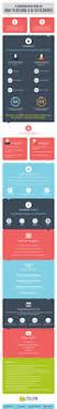 Home Design 3d Apk Kickass Top 25 Best Ui Ux Ideas On Pinterest Ui Design App Ui And Ui