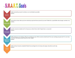 Goals And Objectives Template Excel The 25 Best Goals Template Ideas On Term Goals