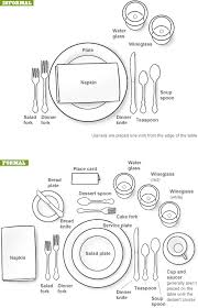thanksgiving table setting diagrams about infographics and