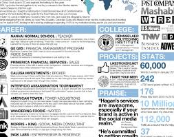 resume amazing visual resumes cool resumes resugraphic from
