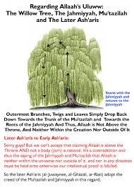 the chestnut tree the willow tree jahm bin safwan the