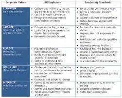 Teamwork On Resume Teamwork On Resume Sample References On Resume Format