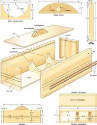 Simple Woodworking Projects Plans by Lecture D U0027un Message Mail Orange Simple Woodworking Projects