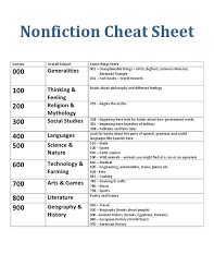 230 best library skills images on pinterest library skills