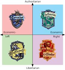 Harry Potter House Meme - hogwarts houses associated with the political compass thoughts