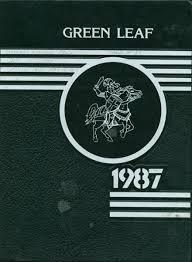 mount pleasant high in wilmington 1987 mt pleasant high yearbook wilmington de
