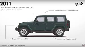 jeep scrambler hardtop watch the jeep wrangler evolve from war machine to rock crawler